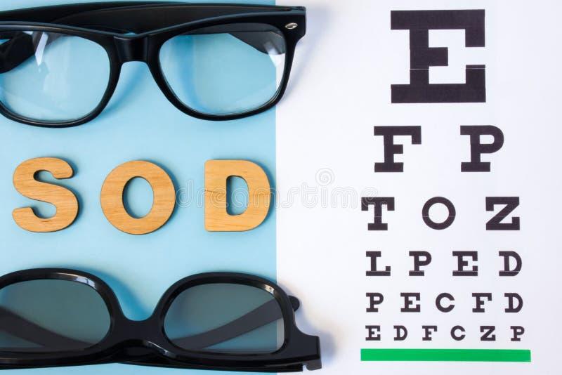 Oczny stół dla badać wizualnego acuity, para eyeglasses i DARNIUJE inskrypcję w Łacińskim oculus dexter i ponurym znaczenie takie obrazy stock