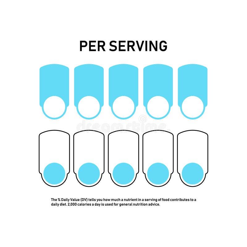 Odżywianie fact ewidencyjna etykietka dla pudełka Dzienne wartość składnika kalorie, cholesterol i sadło w, gramach i procencie royalty ilustracja