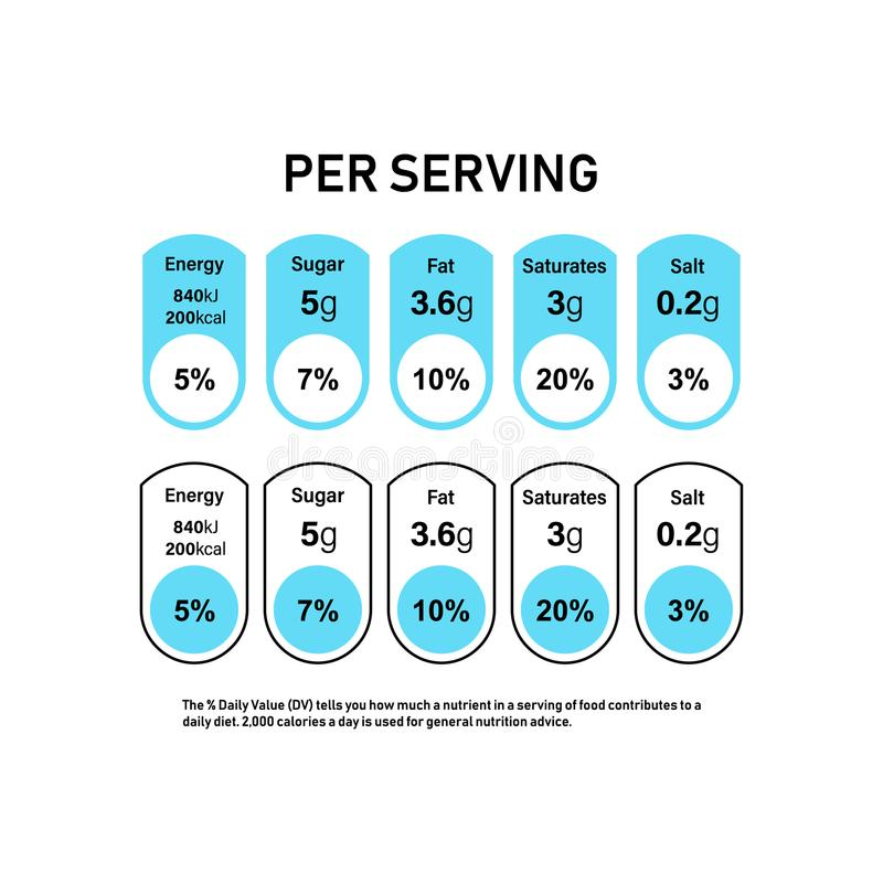 Odżywianie fact ewidencyjna etykietka dla pudełka Dzienne wartość składnika kalorie, cholesterol i sadło w, gramach i procencie ilustracji