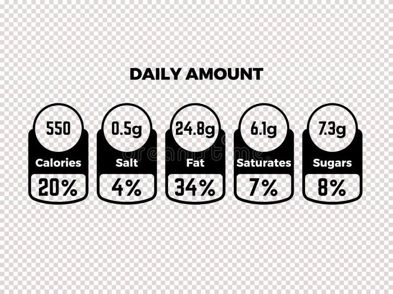 Odżywianie fact pakunku wektorowe etykietki z kaloriami i składnik informacją ilustracja wektor