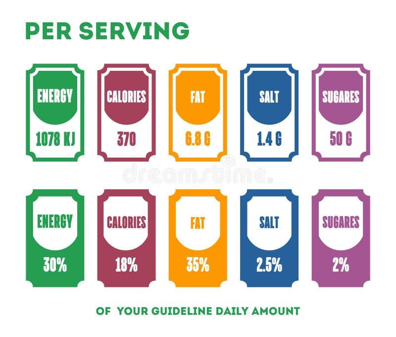 Odżywianie fact w kolorowych etykietkach na porcję royalty ilustracja