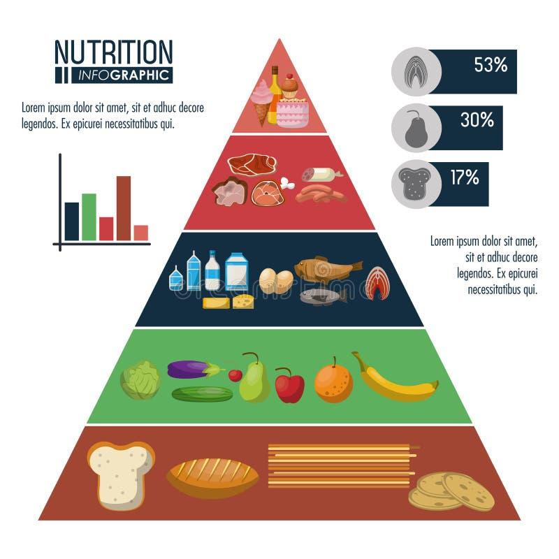 Odżywianie i jedzenie infographic royalty ilustracja
