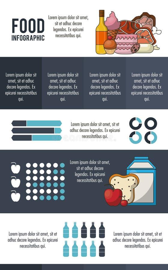 Odżywianie i jedzenie infographic ilustracja wektor
