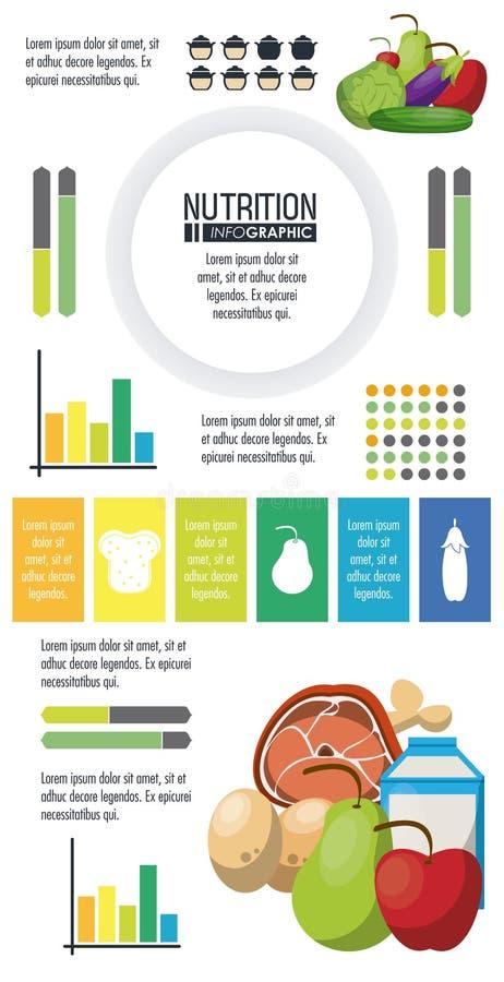 Odżywianie i jedzenie infographic ilustracji