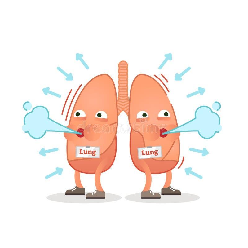 Oddychań płuc charakteru wektorowa ilustracja, konceptualny oddychanie ilustracji