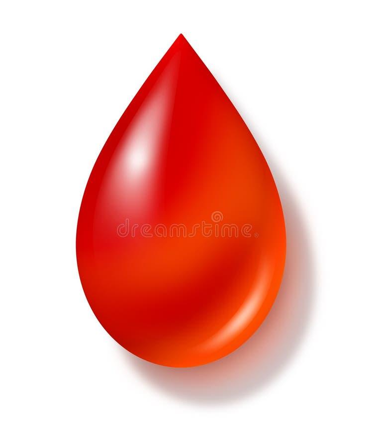 odizolowywająca krwi kropla royalty ilustracja