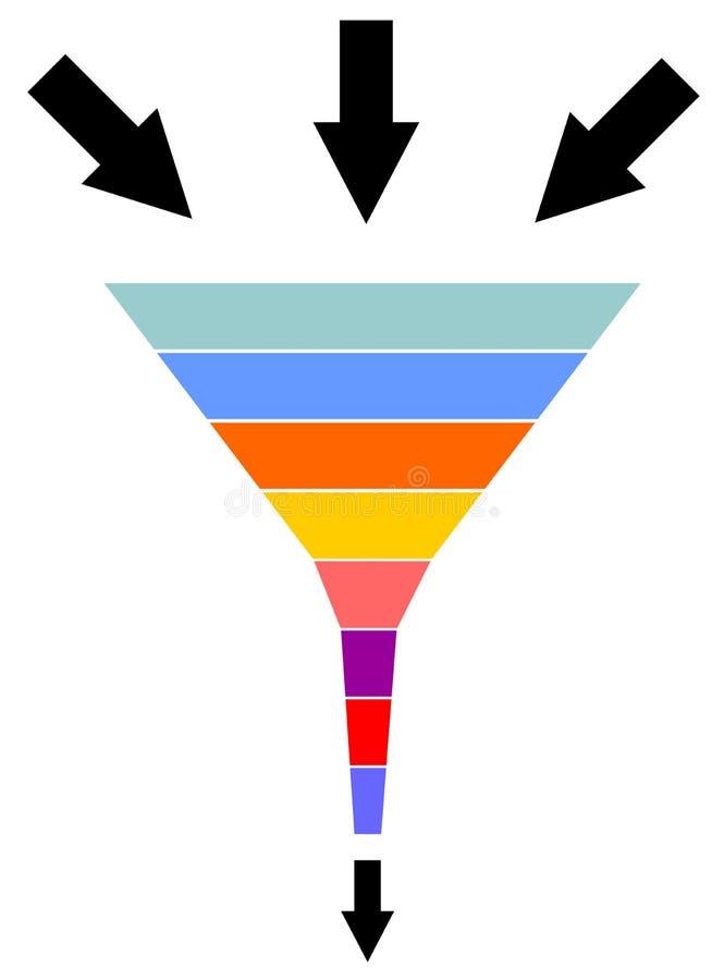 Odosobniony diagram: zamiany prowadzenia leja lub sprzedaży pokolenia grafika ilustracja wektor