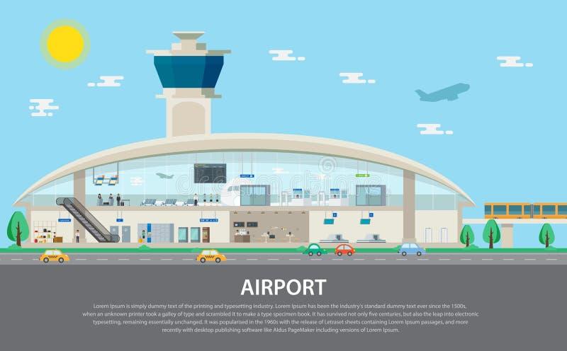 Odosobniony lotnisko set, ochrona, kontrola, brama i sprawdzać, royalty ilustracja