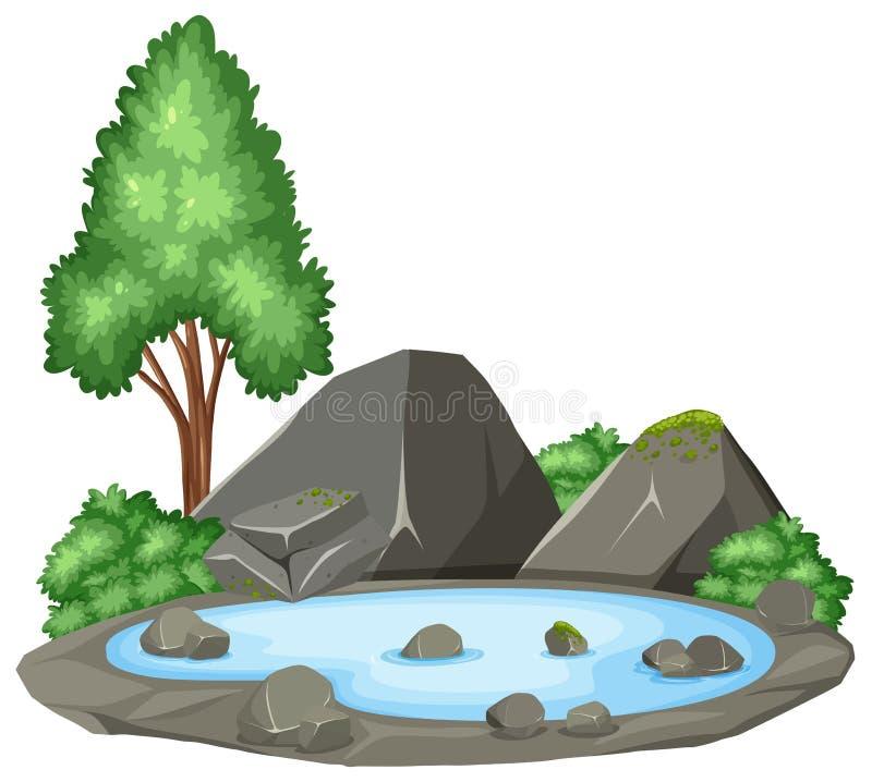 Odosobniony wodny staw na białym tle ilustracja wektor