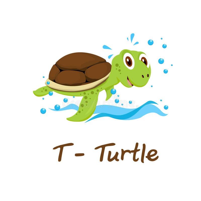 Odosobniony zwierzęcy abecadło dla dzieciaków, T dla żółwia ilustracji