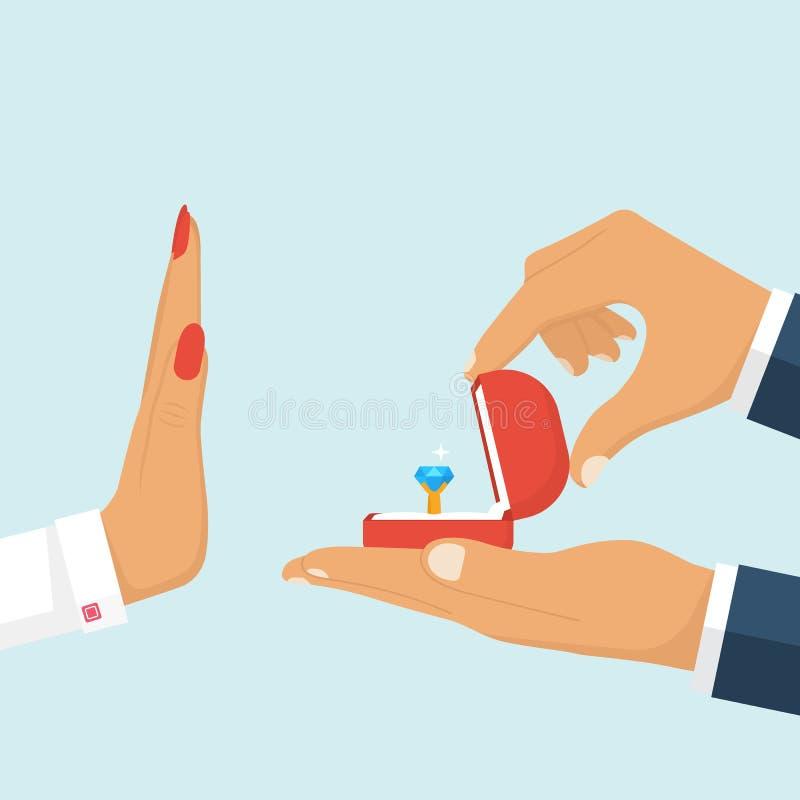 Odrzucać małżeństwo propozycję ilustracja wektor
