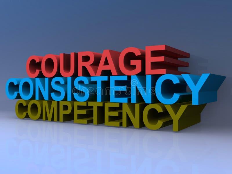 Odwaga konsystenci Competency royalty ilustracja
