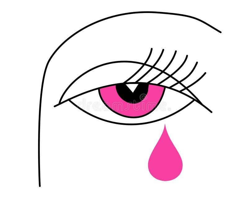 Oeil de la femme illustration de vecteur