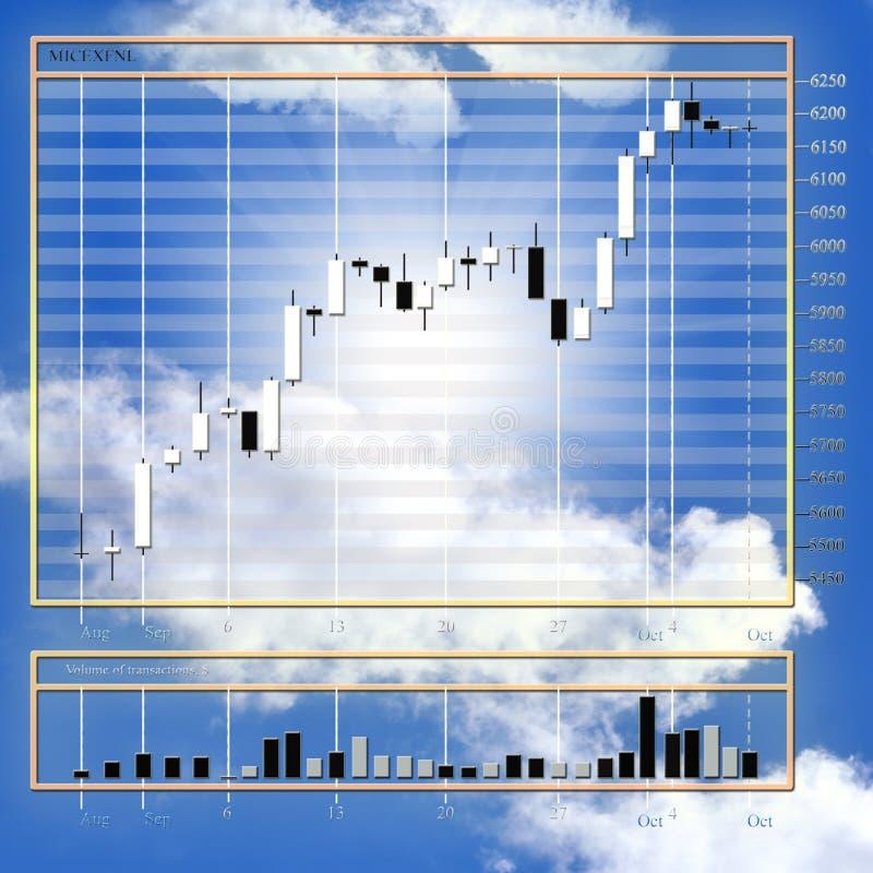 Oferta del dinero en circulación de la ficha técnica sobre mercado de finanzas imagen de archivo