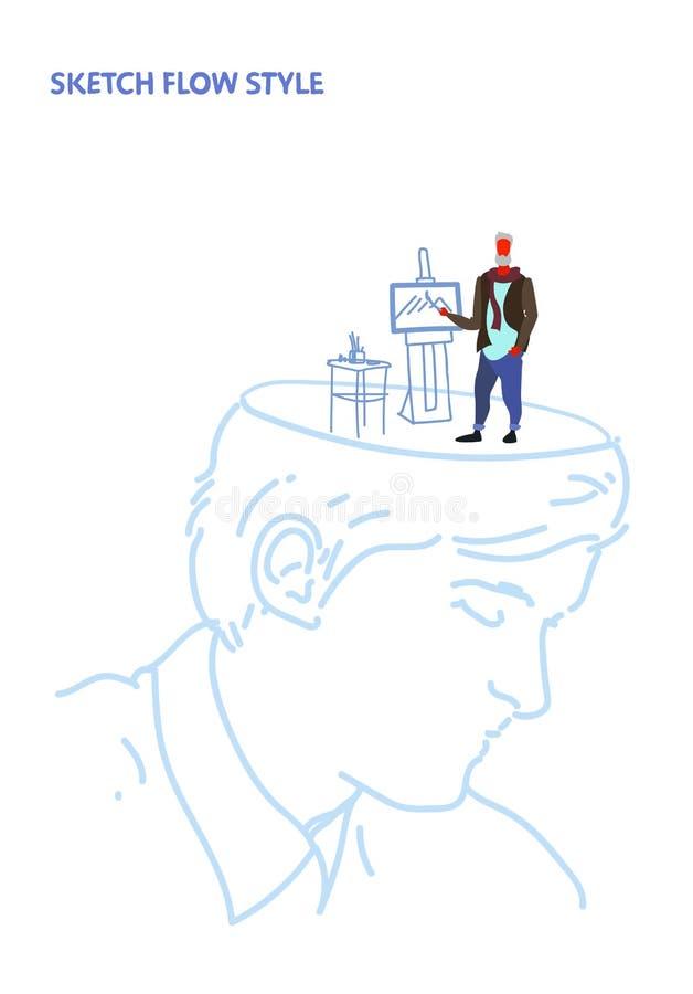 Offene Künstlermalerei des älteren Mannes des menschlichen Kopfes auf kreativer Ideeninspiration des Gestellholdingmalerpinselkun stock abbildung