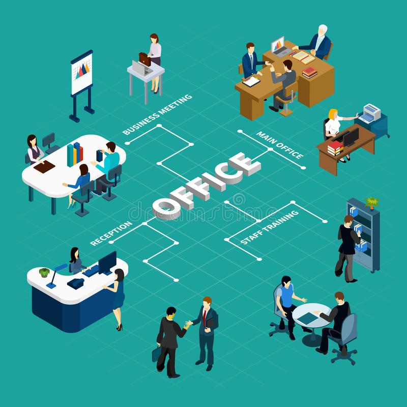 Office Isometric Flowchart. With reception business meeting staff training interior elements on turquoise background vector illustration stock illustration