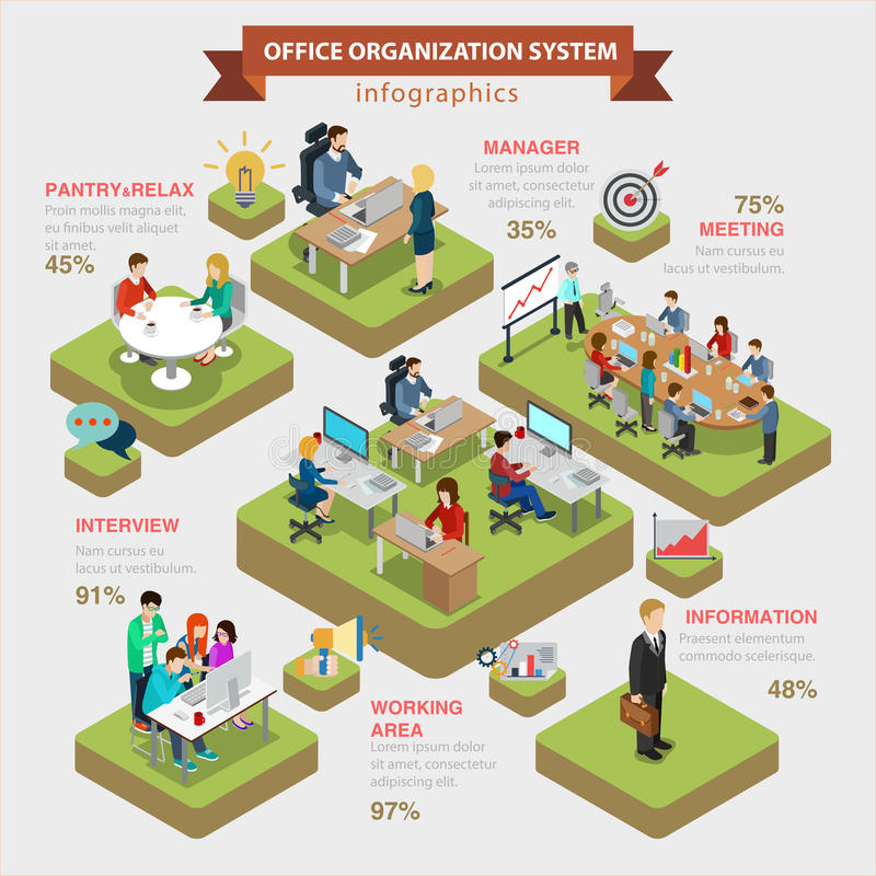 Ig_SocialMedia. Office organization system structure flat 3d isometric style thematic infographics concept. Manager meeting information interview working area vector illustration