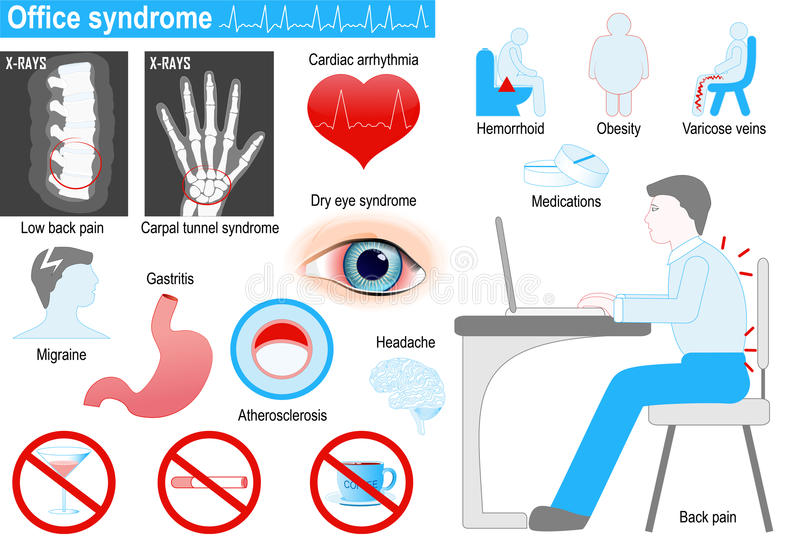 Office syndrome. Set icons for your design. infographic royalty free illustration