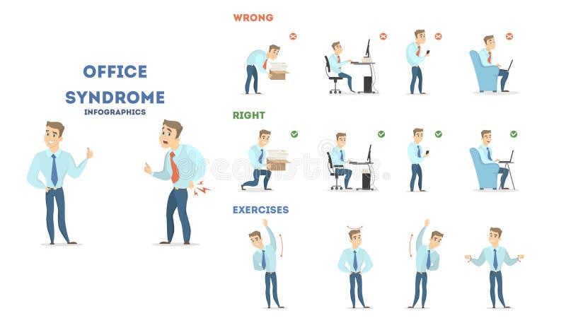Office syndrome set. royalty free illustration