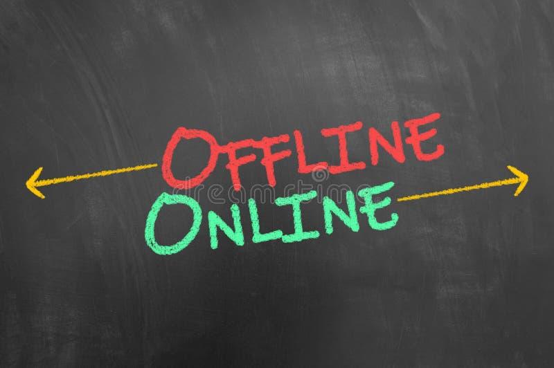 Offline- och online-text på svart tavla eller den svart tavlan fotografering för bildbyråer