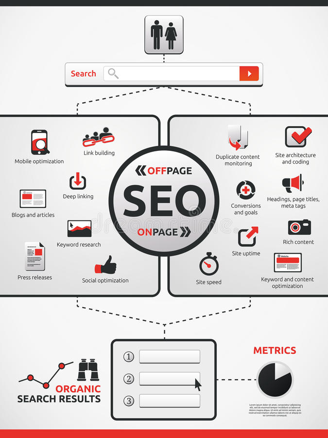 Offpage and Onpage SEO. Search Engine Optimization - SEO - Offpage and Onpage Icons
