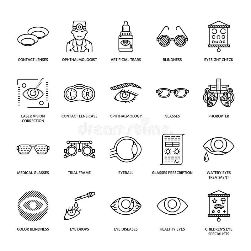 Oftalmología, línea iconos de la atención sanitaria de los ojos Equipo de la optometría, lentes de contacto, vidrios, ceguera Cor libre illustration