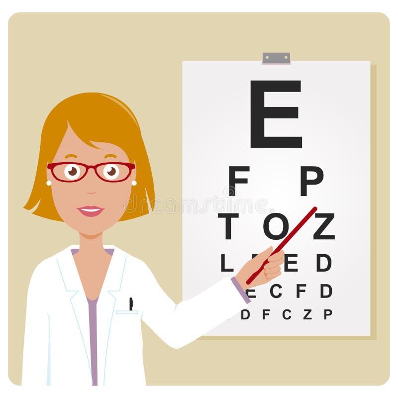 Oftalmologo femminile illustrazione vettoriale