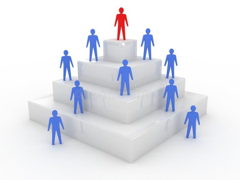 Ogólnospołeczna hierarchia. royalty ilustracja