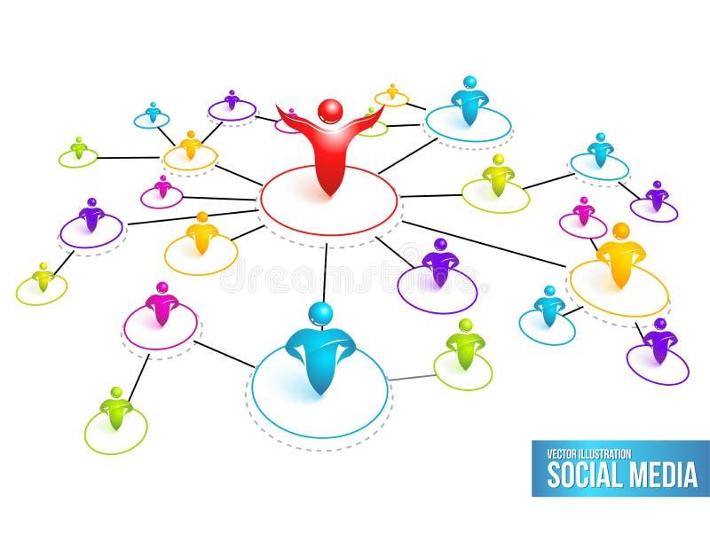 Ogólnospołeczna Medialna sieć. Wektorowa ilustracja ilustracja wektor