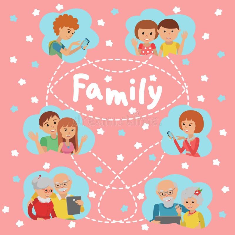 Ogólnospołeczna medialna teletechniczna rodzina Mężczyzna kobiety para dzwoni z pastylką ich dzieci wychowywa dziadków i przyjaci ilustracji