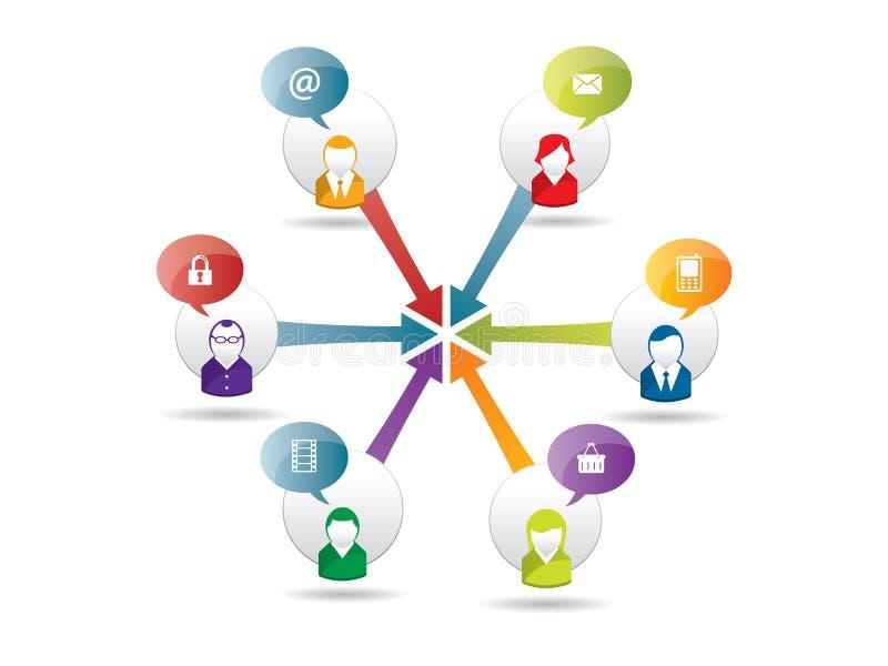 Ogólnospołeczni środki i interneta biznes ilustracji