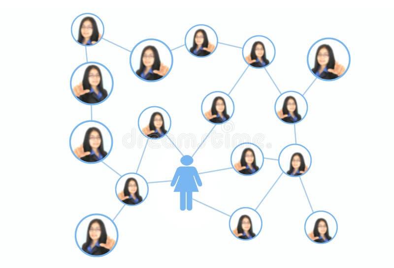 ogólnospołeczni sieci komunikacyjnych ludzie zdjęcia stock