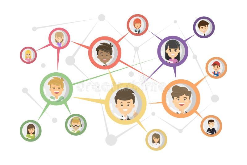 Ogólnospołeczny Komunikacyjny pojęcie royalty ilustracja