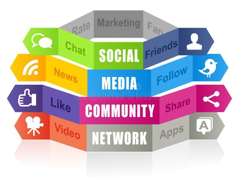 Ogólnospołeczny medialny Infographic royalty ilustracja
