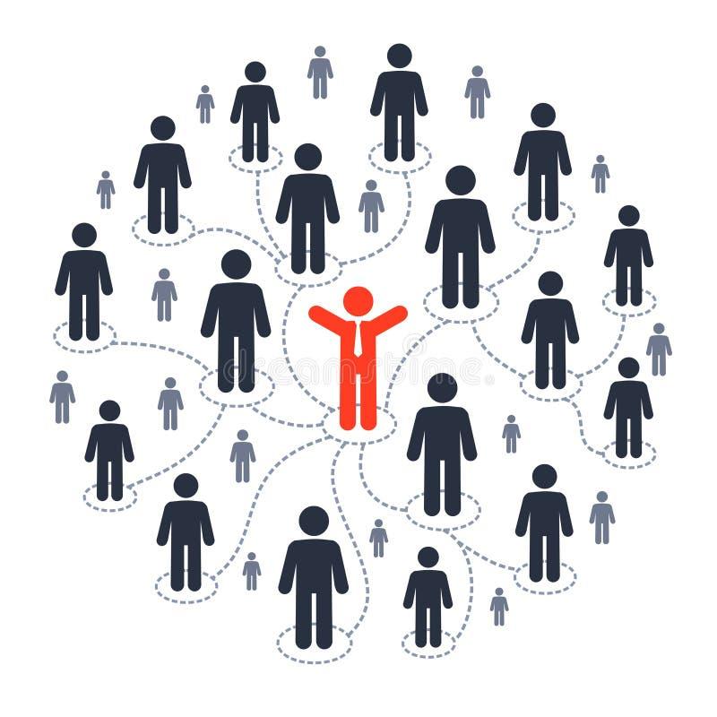 Ogólnospołeczny medialny marketing