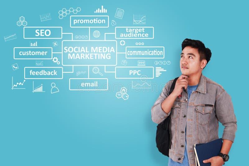 Ogólnospołeczny Medialny marketing, Motywacyjny słowo wycena pojęcie zdjęcia royalty free