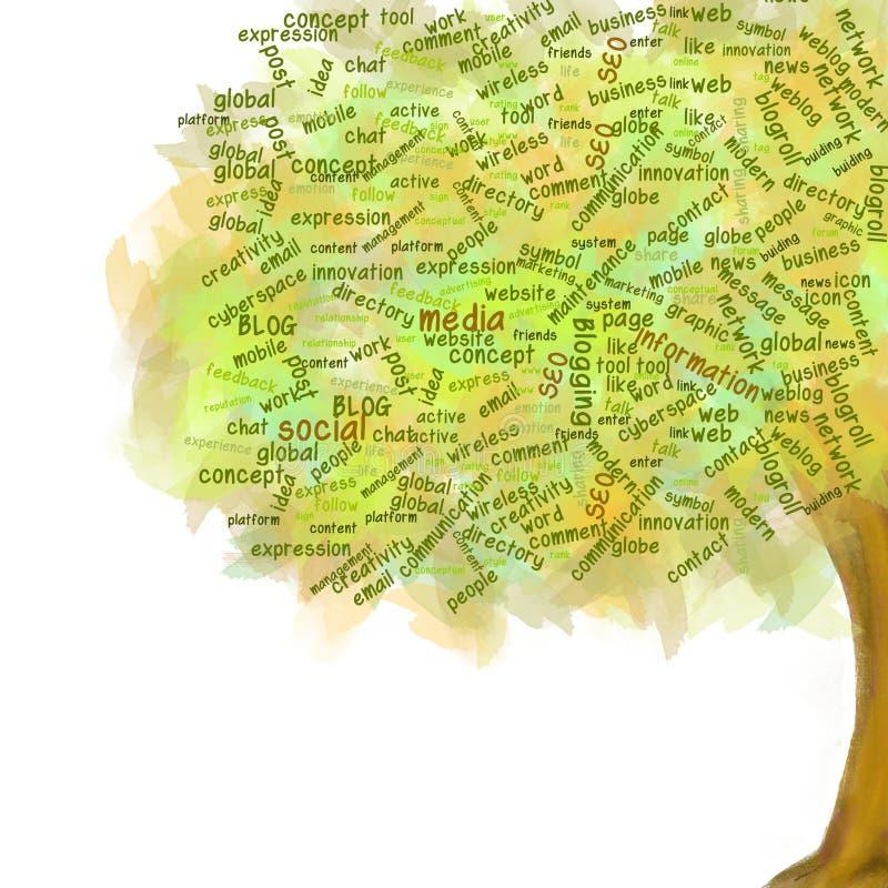 Ogólnospołeczny sieci drzewo Blogu symbol Biznesowy dorośnięcie ilustracja wektor