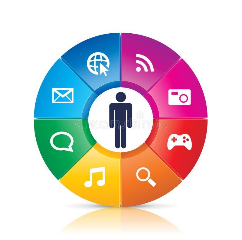 Ogólnospołeczny sieci koło ilustracji