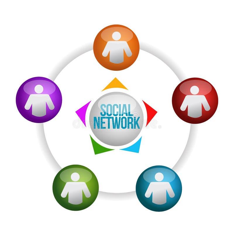 Ogólnospołeczny sieci pojęcie z centrala znakiem ilustracja wektor
