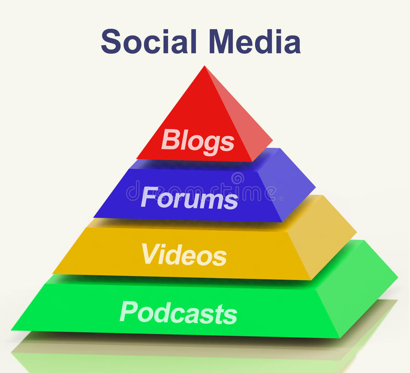 Ogólnospołecznych Medialnych ostrosłupów przedstawień Ewidencyjny poparcie I komunikacja ilustracji