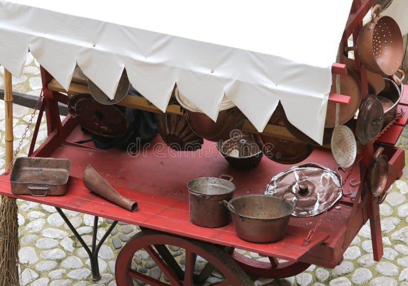 Oggetti Di Rame Per La Cucina Immagine Stock - Immagine di oggetti ...