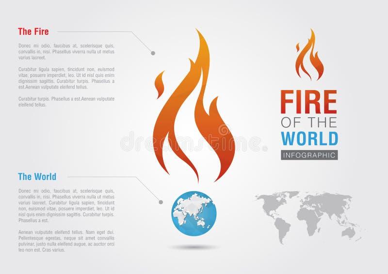Ogień światowa szyldowa ikona symbolu informaci grafika Kreatywnie rynek royalty ilustracja