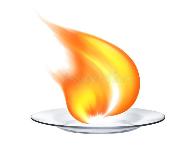 Ogień w talerzu zdjęcia stock