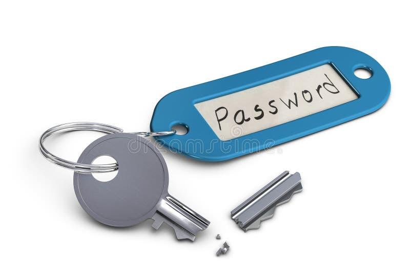 Ogiltigt lösenord eller hackat lösenordbegrepp stock illustrationer