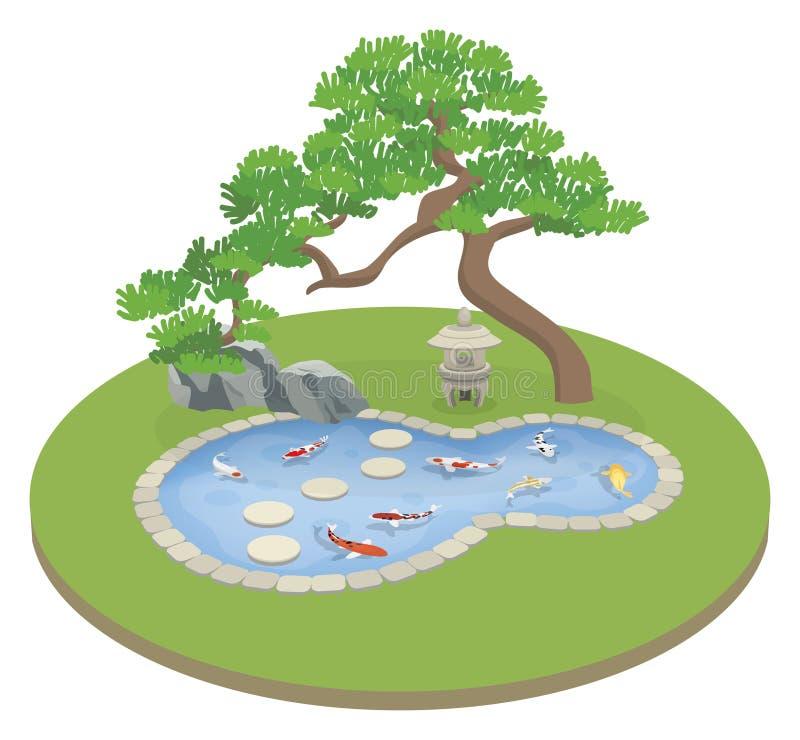 Ogród z koi sosną i stawem ilustracji