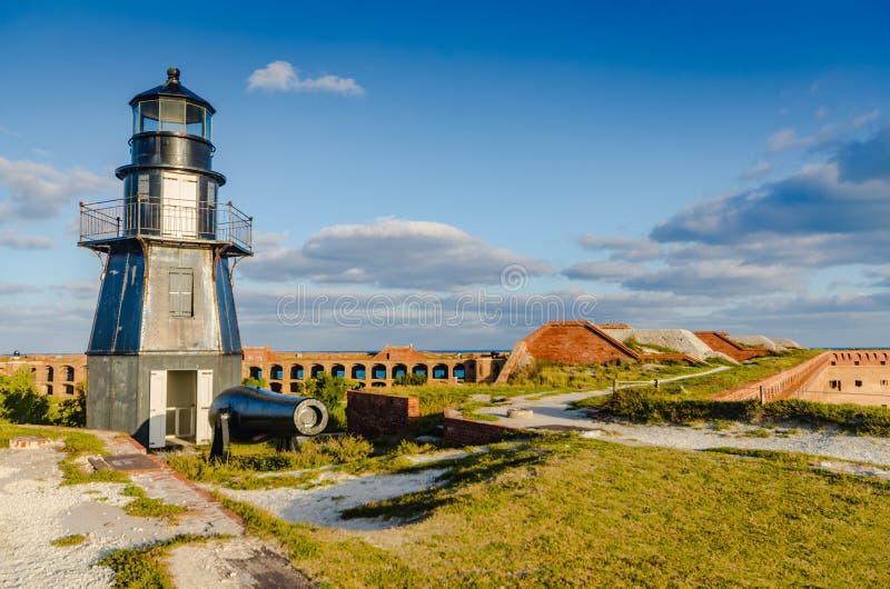 Ogrodowa Kluczowa latarnia morska zdjęcia royalty free