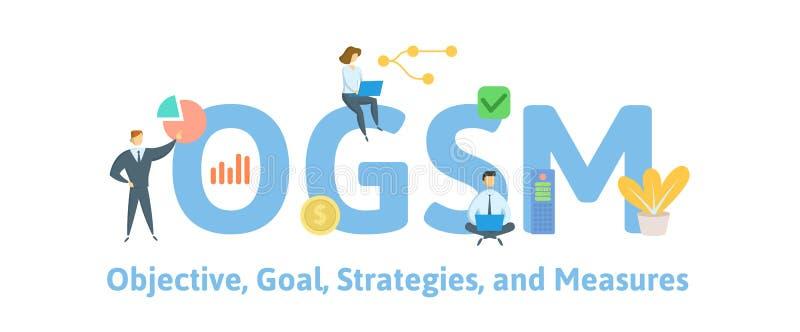 OGSM, objetivos, metas, estrategias y medidas Concepto con la gente, las letras y los iconos Ejemplo plano del vector stock de ilustración