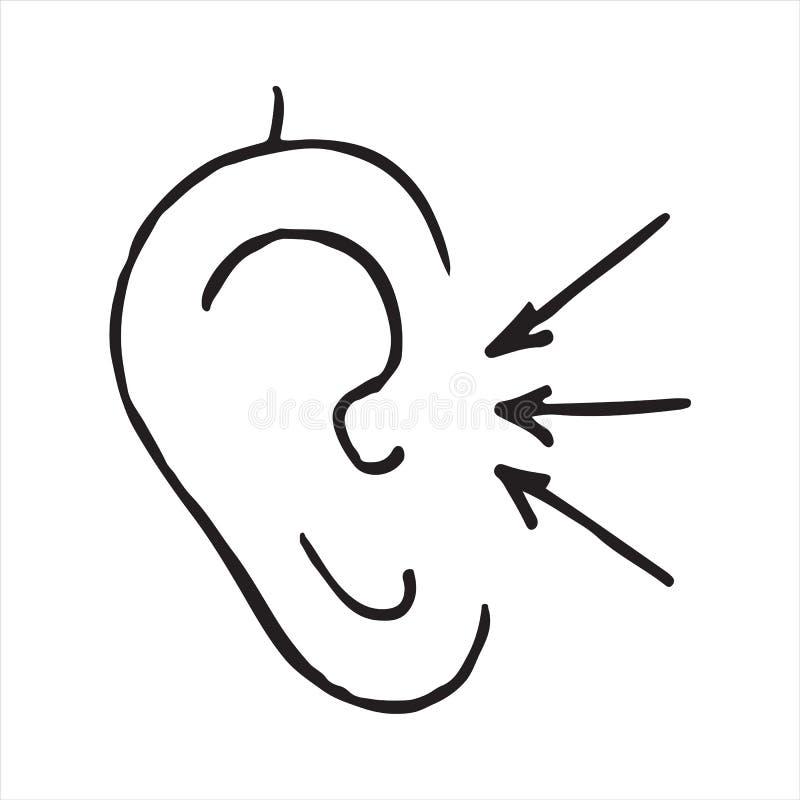 Ohr mit gezeichneter Gekritzelikone der Schallwellen Hand lizenzfreie abbildung