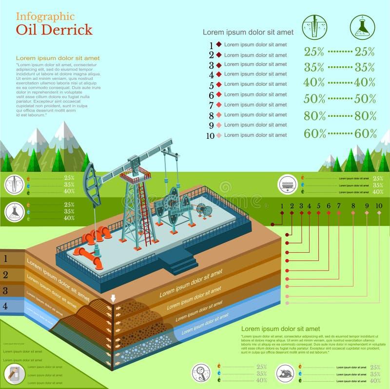 Oil derrick or gas rig infographic vector illustration