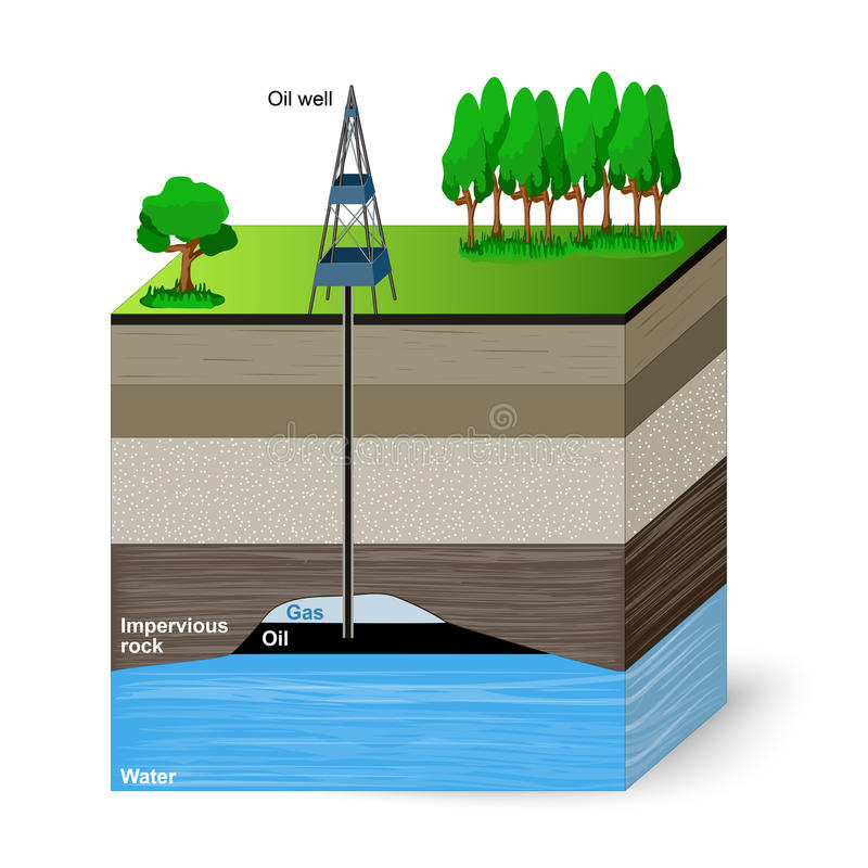 Oil extraction. Conventional drilling. Earth layers royalty free illustration